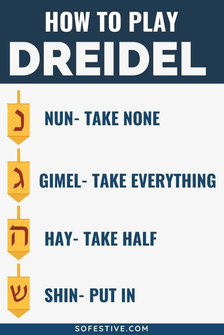 how to play dreidel (1)